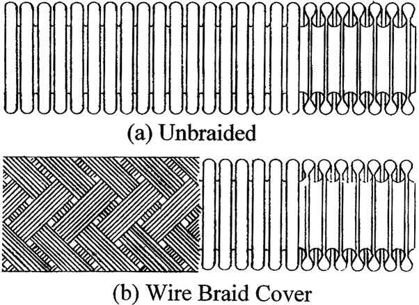 Unbraided and braided flexible hose