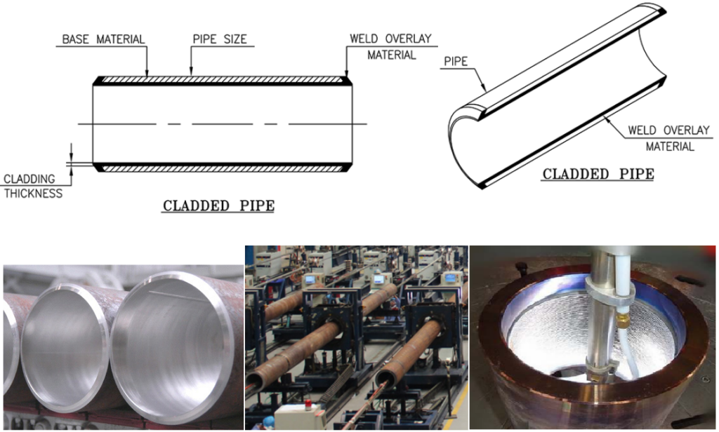 Cladded Pipe