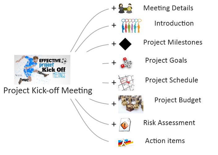 Project Kick-Off Meeting Agenda