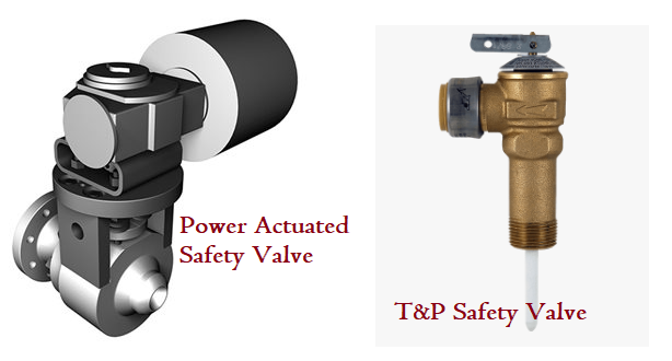 Power and Temperature Actuated Safety Relief Valve