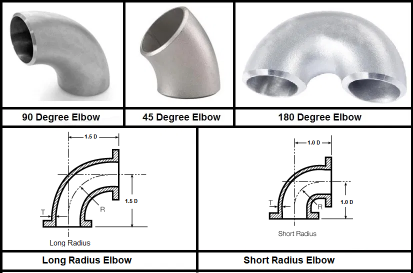 Types of piping elbows