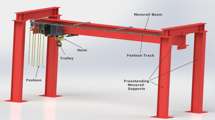 Components of a Monorail System