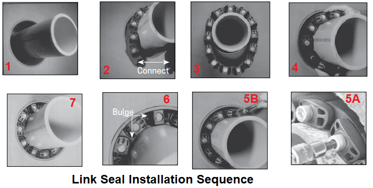 Link Seal Installation Sequence